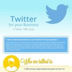 Twitter for business infographic